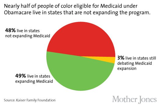 medicaid%20expansion%20pie